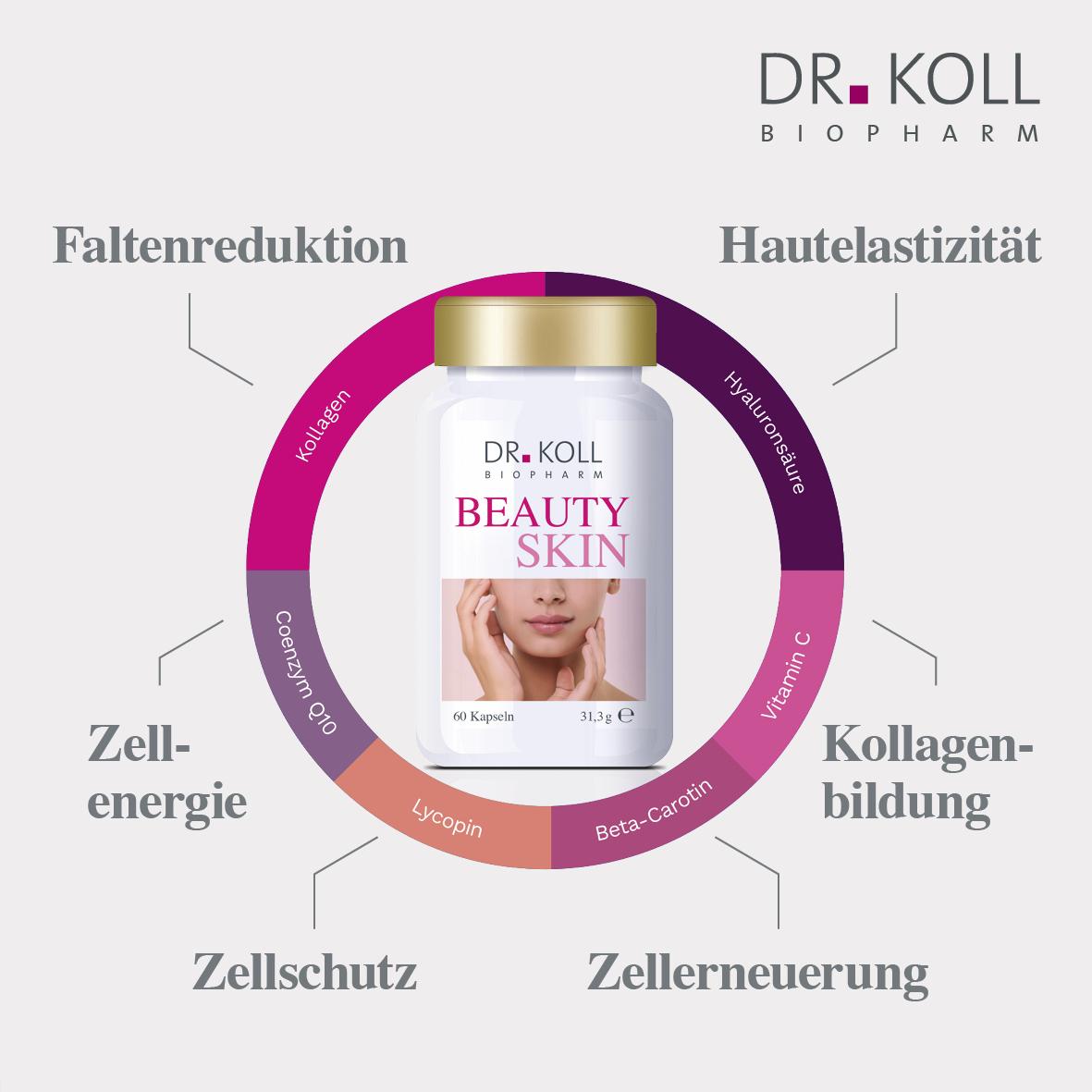 Beauty Skin Dr.Koll